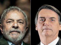 Pesquisa Ibope aponta Lula com 37% e Bolsonaro com 18%