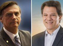 Datafolha: Bolsonaro tem 39% das intenções de voto válidos; Haddad tem 25%