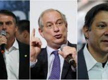 Pesquisa Ibope para presidente: Bolsonaro, 32%; Haddad, 23%; Ciro, 10%